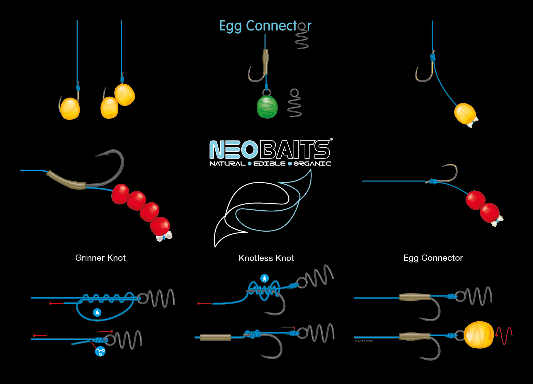 NeoBaits Egg connector