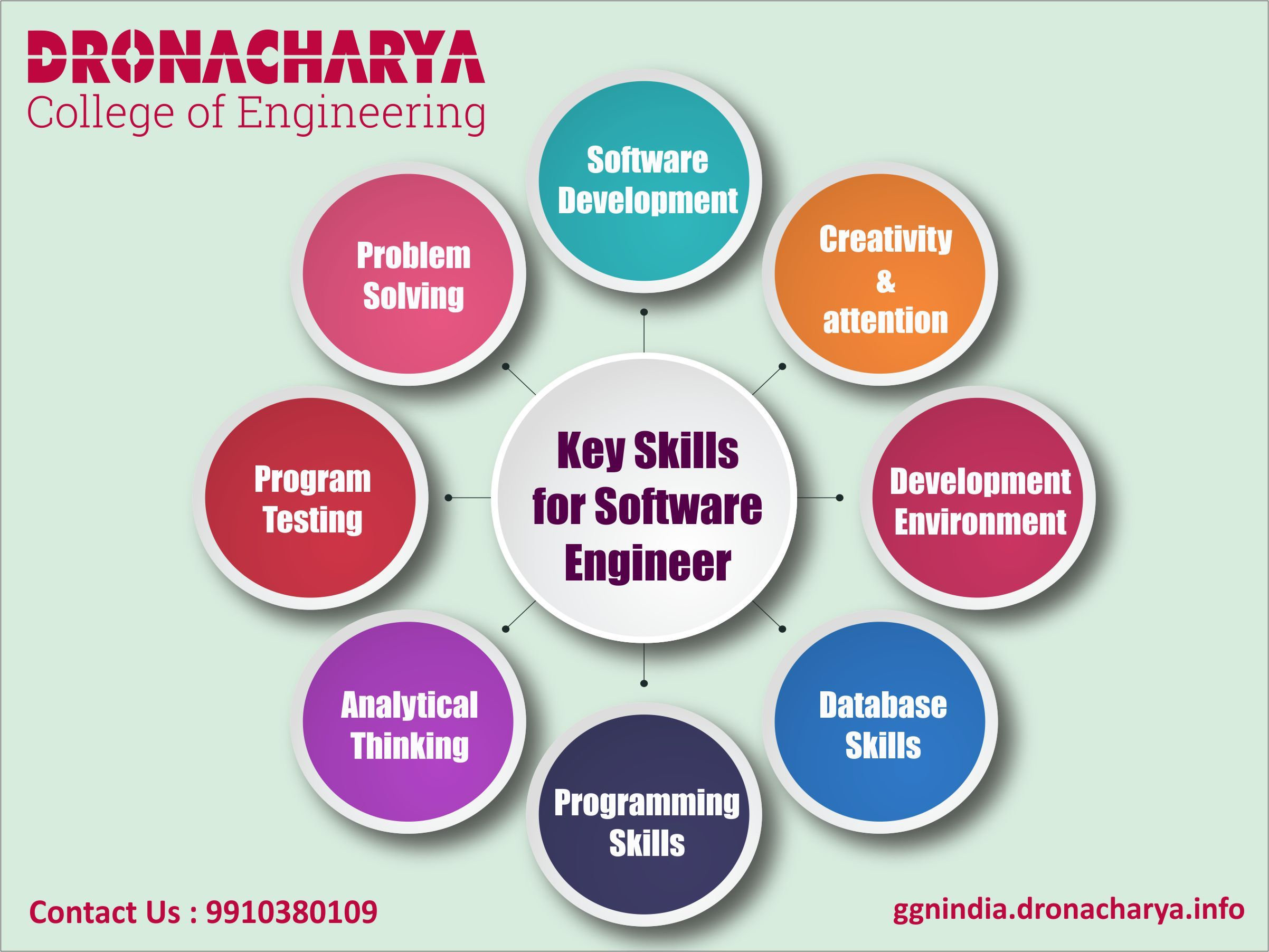 What Type Of Skills Are Best For Computer Science And Information Technology Discipline Computer Science Software Development Software Development Life Cycle