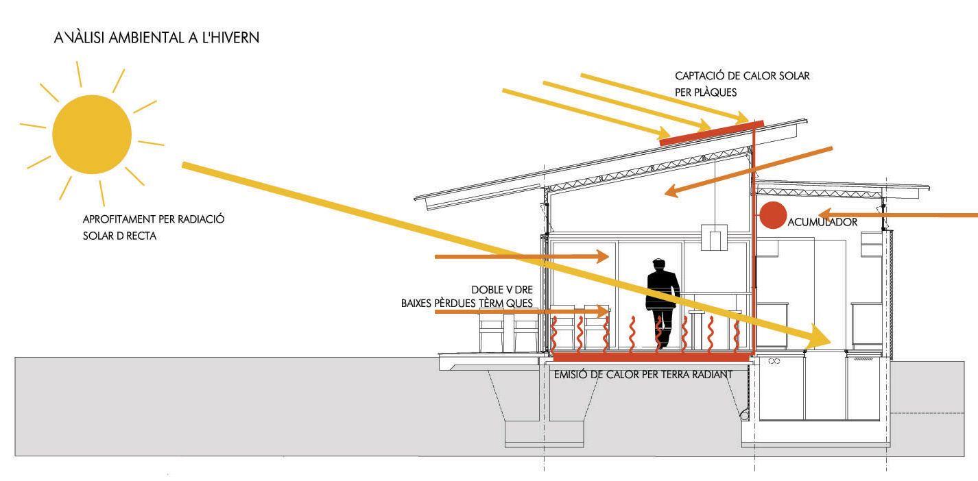 Lasaldelvaradorhivern Arquitectura