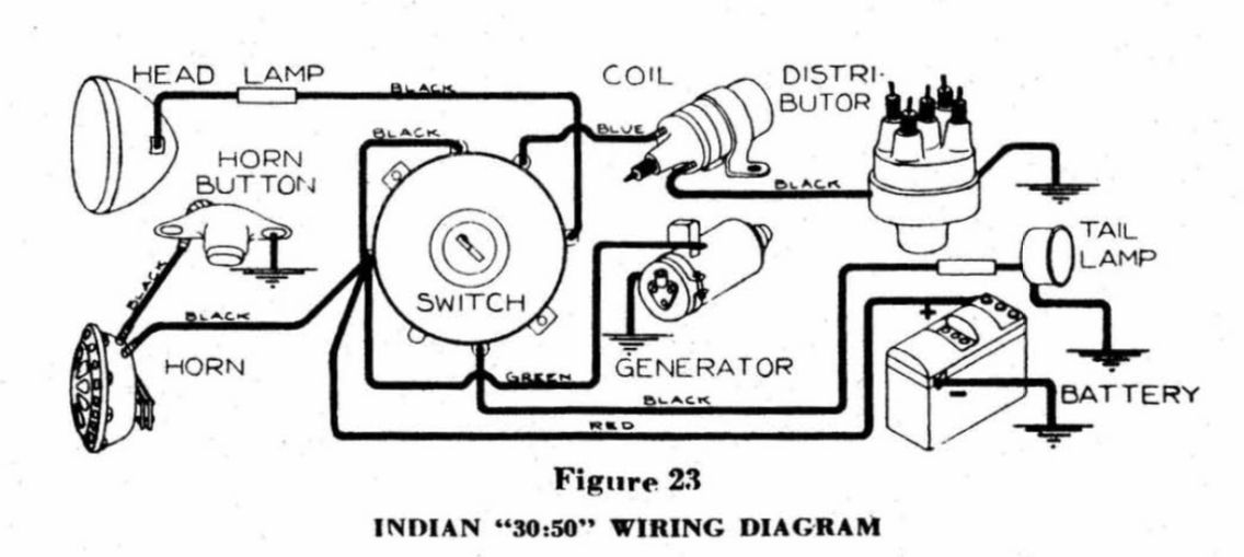 30 50 Wiring Diagram With Images Good To Know Lamp Switch 30th
