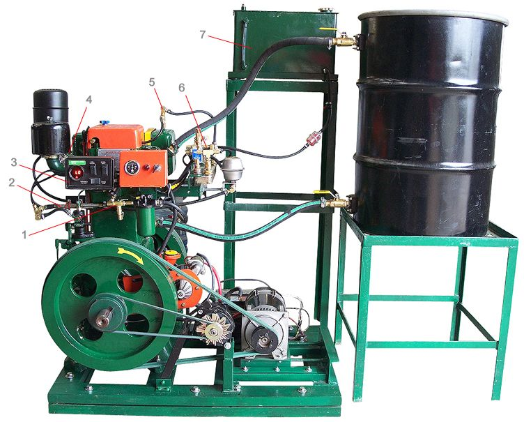 Vegetable oil lister type generator 6 600 watt runs on for Type of motor oil