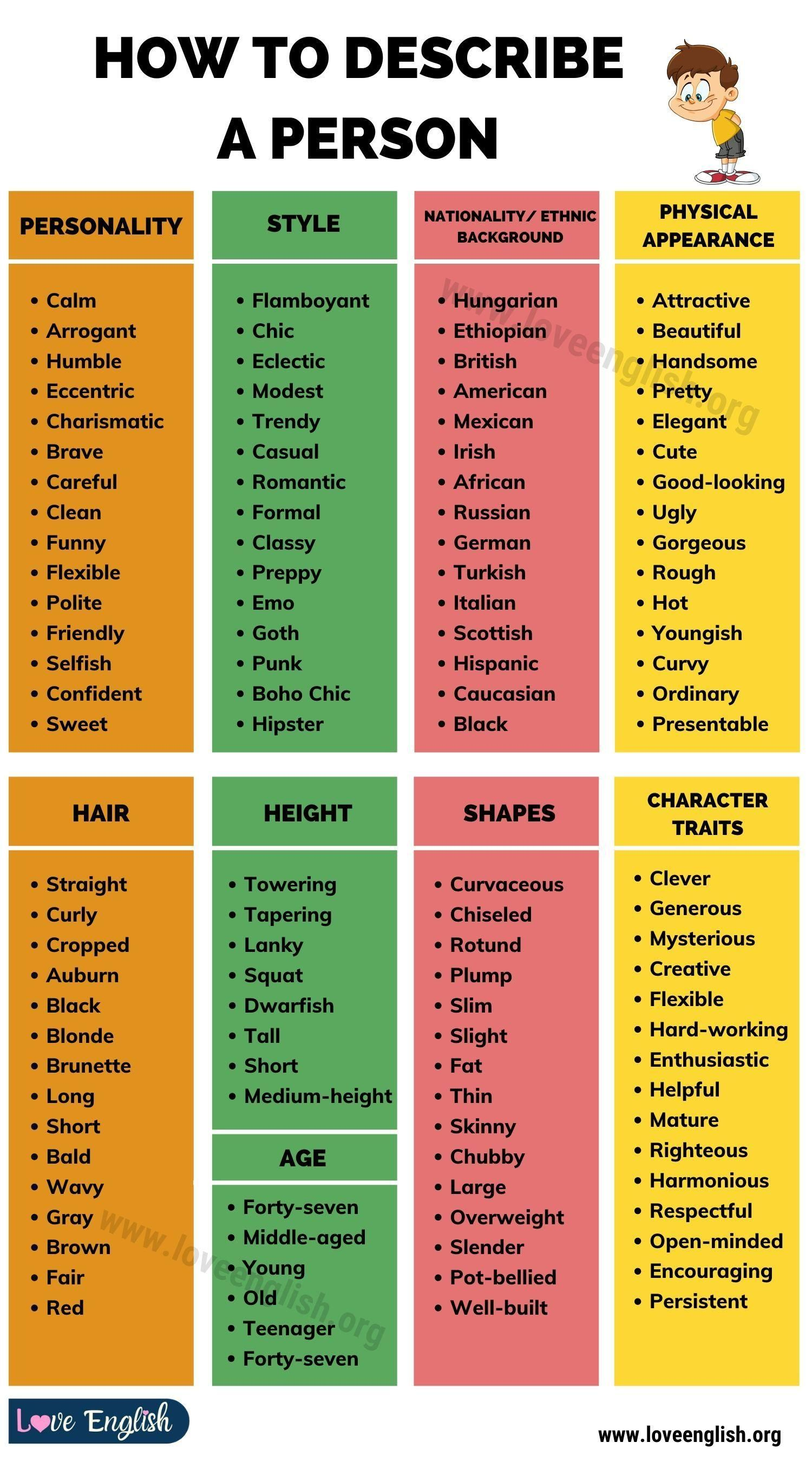 Adjectives for Describing People in English