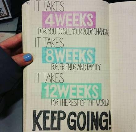 53+ ideas fitness food motivation 12 weeks #motivation #food #fitness