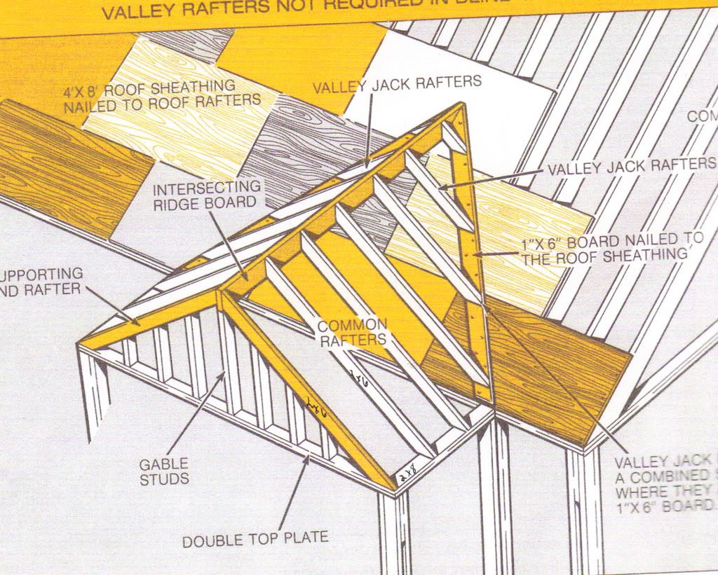 Roof Design Ideas: Front Entrance Roof Designs