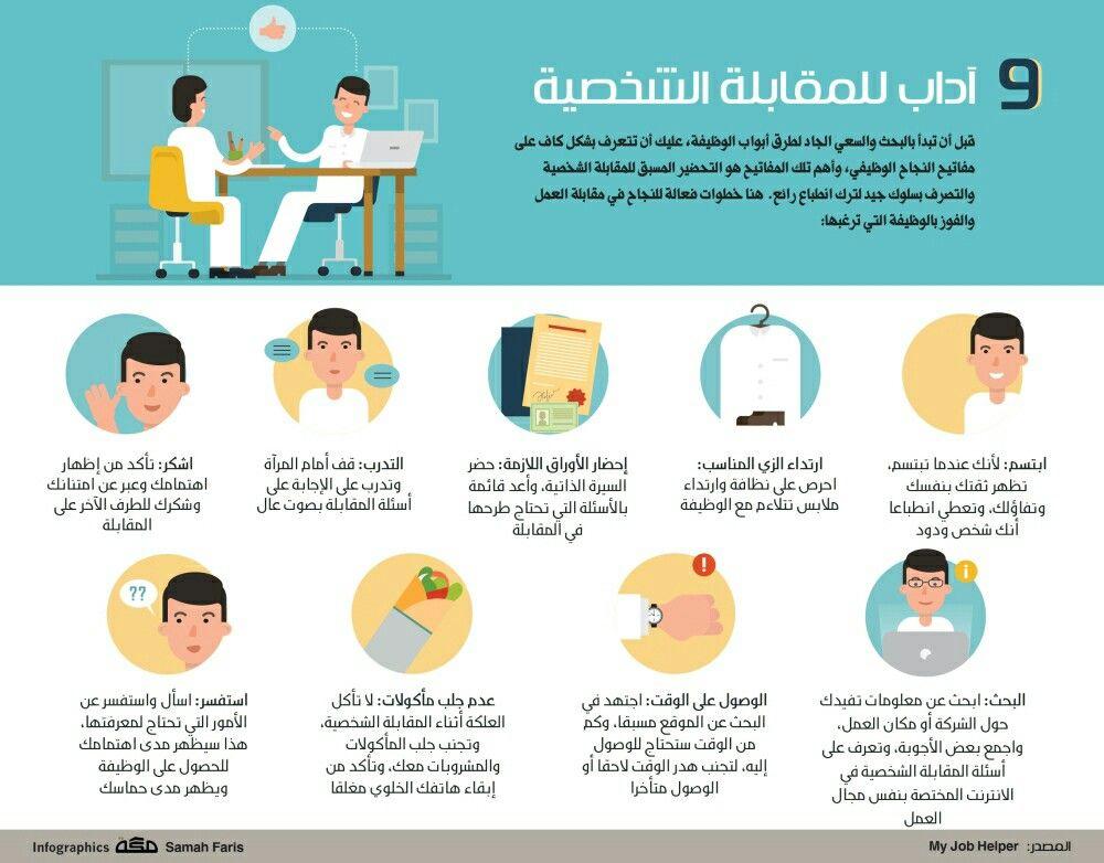 9 آداب للمقابلة الشخصية Job Interview Advice Interview Advice Self Development