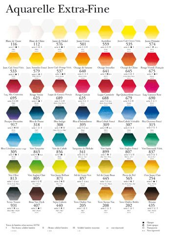 Sennelier Watercolour Printed Watercolour Chart New Range