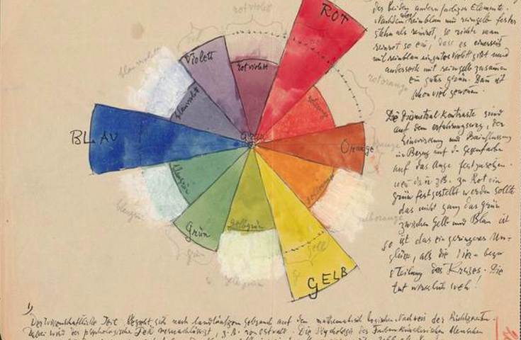 3,900 pages of colour notes by Paul Klee now online The