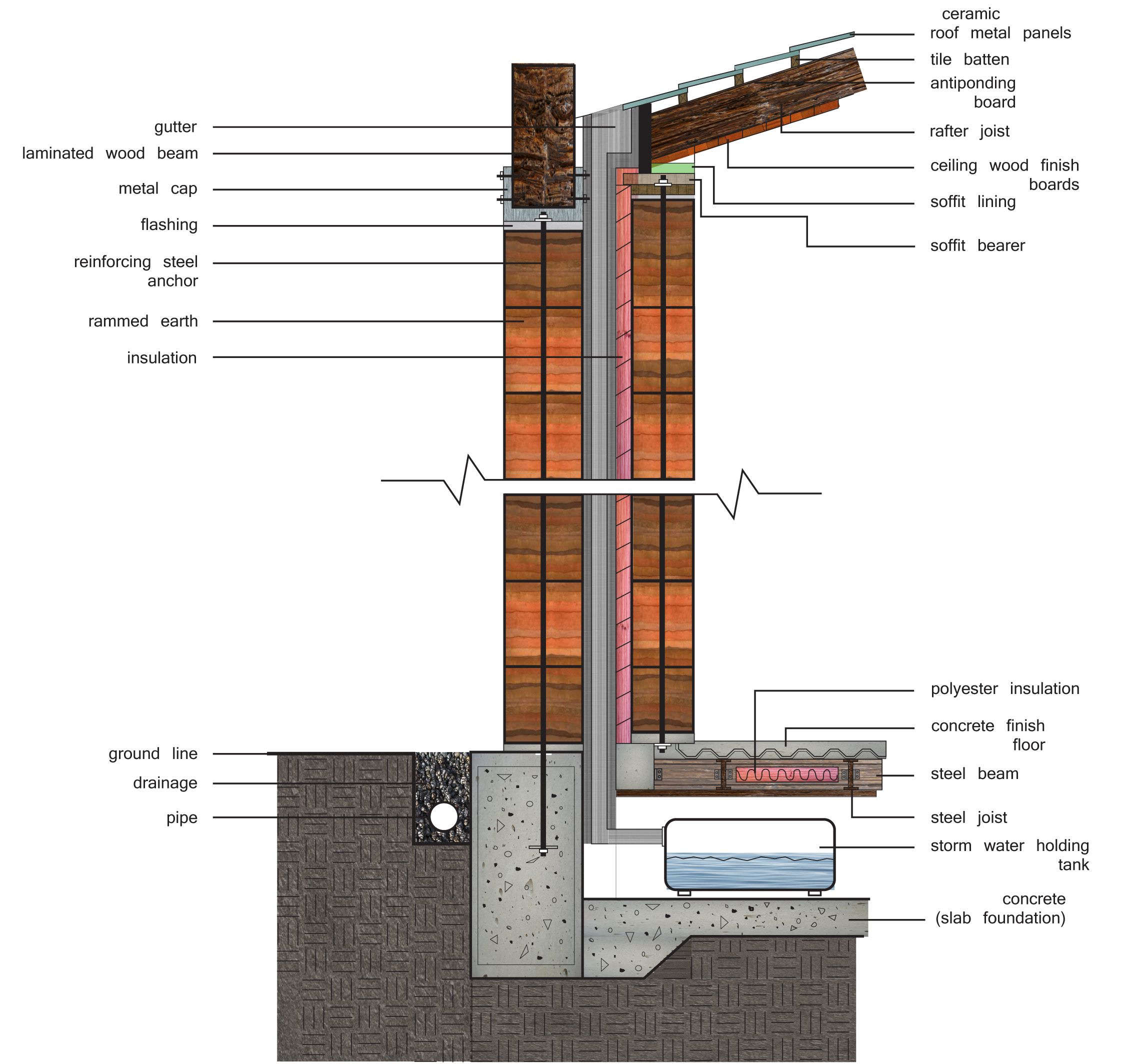 Wall Section Detail Google Search Architectural