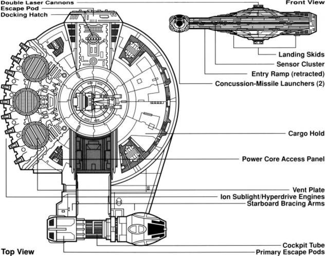 freighter diagrams the yt 2400 outrider schematics | corellian engineering ...