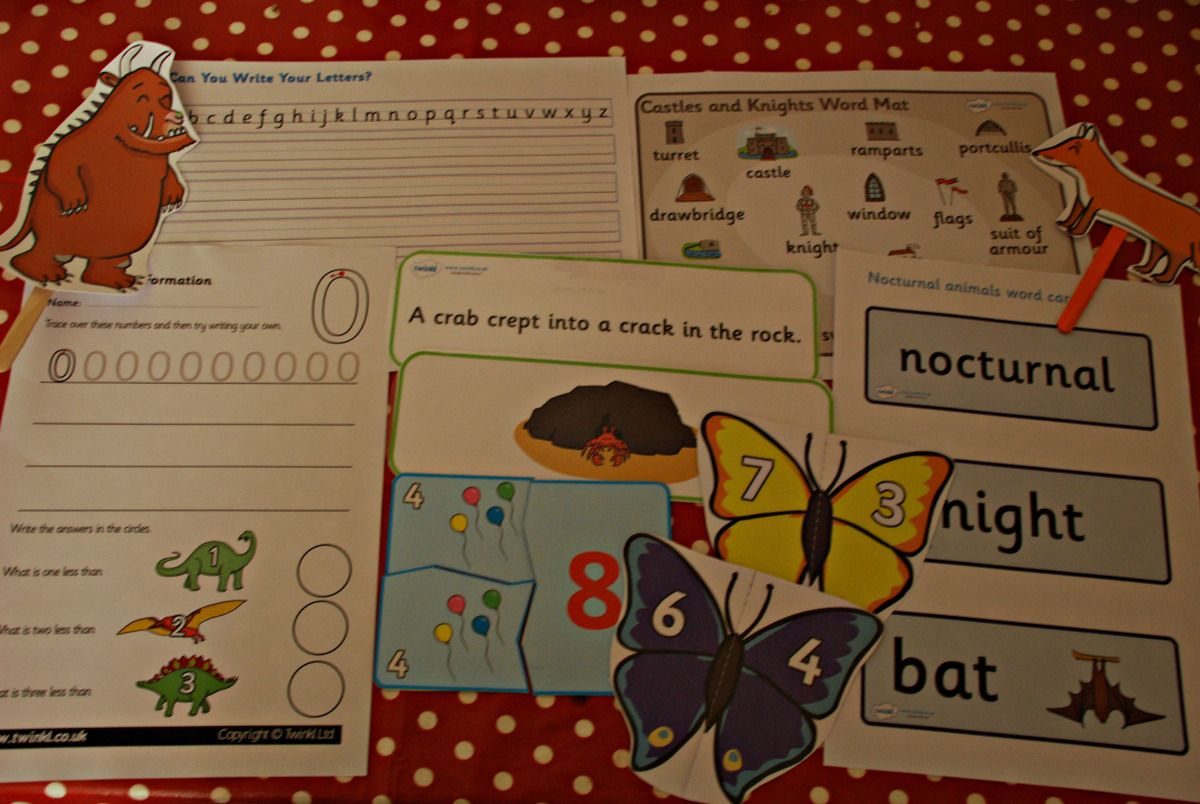 Our Favourite Free Resources From Twinkl
