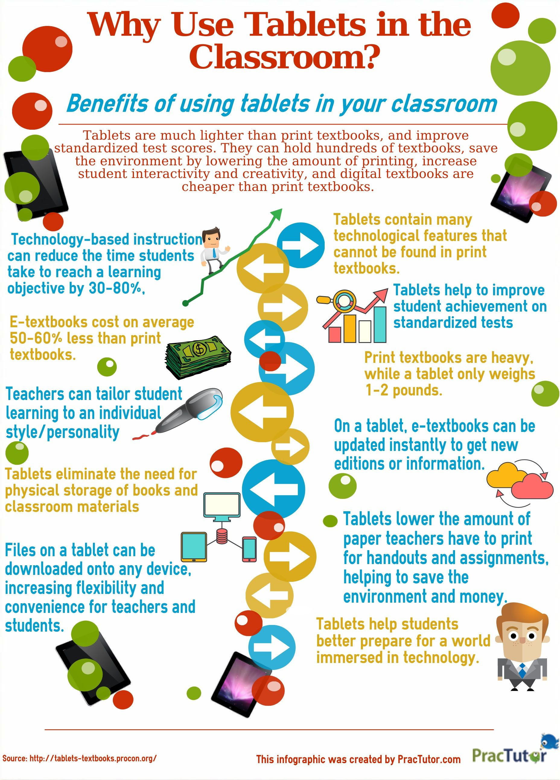 Practutor Blogwhy Use Tablets In The Classroom Digital Textbooks