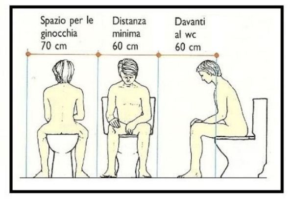 Vaso E Bidet Spazio Per Muoversi Arredo Bagno Pinterest Toilet