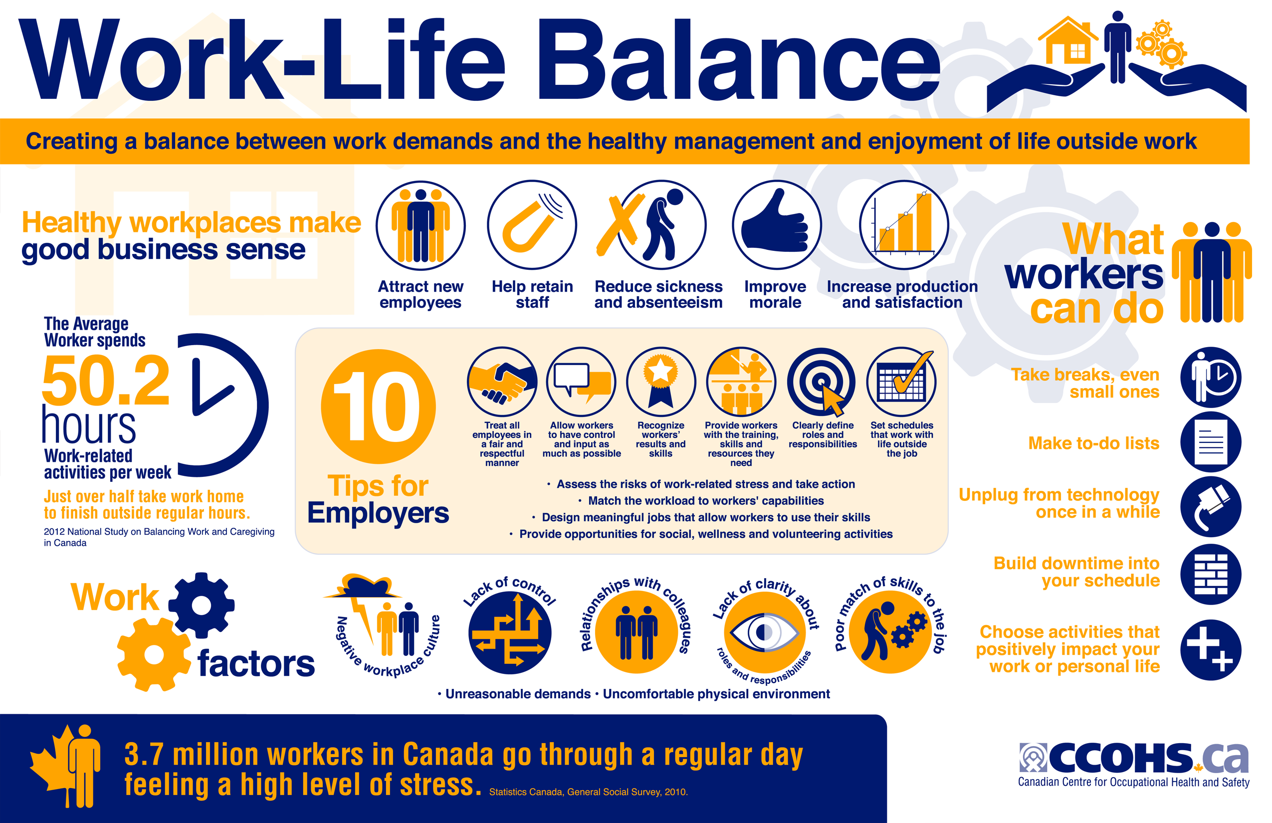 Share this infographic explaining why worklife balance