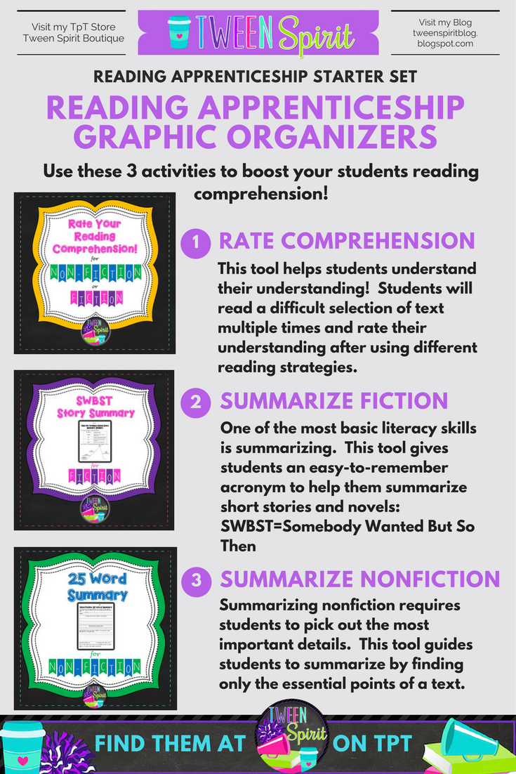 28+ Reading apprenticeship worksheets Images