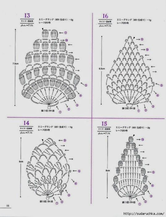 Crochet: Pineapple motives   Crochet - motifs   Pinterest   Tejido ...