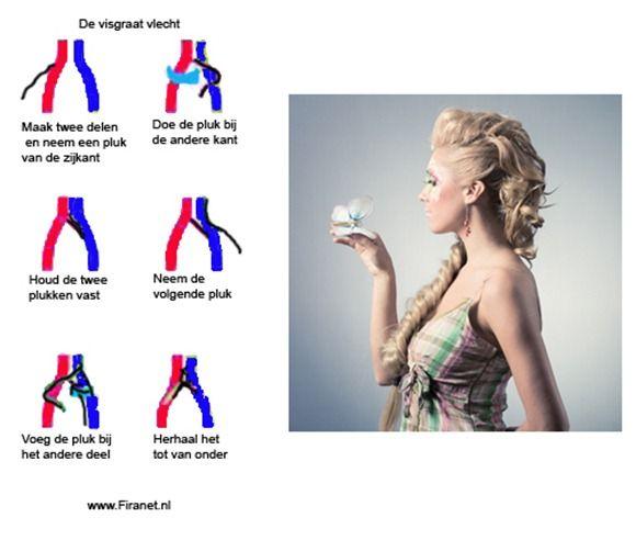 Geliefde Visgraat vlecht instructies | I want to be a princess♀ | Pinterest &HP98