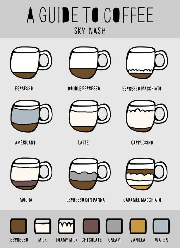 Your ultimate coffee dictionary.