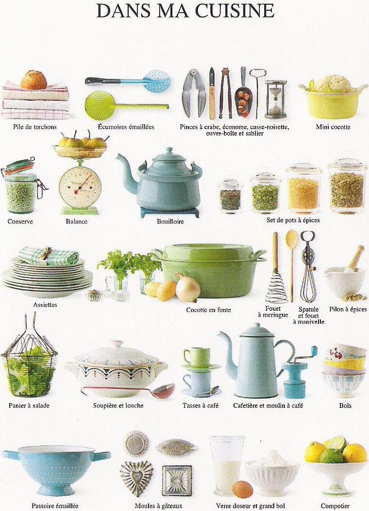 the kitchen | Graphs/charts | Pinterest | Kitchens, Language and ...