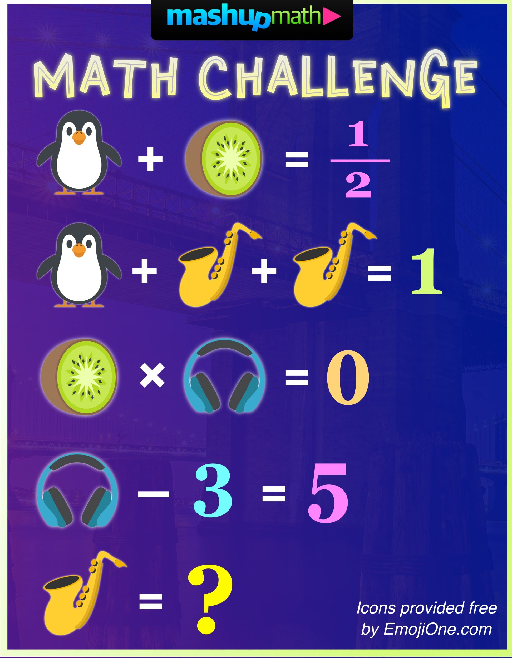 Check Out This Week S Mashup Math Elementary Math
