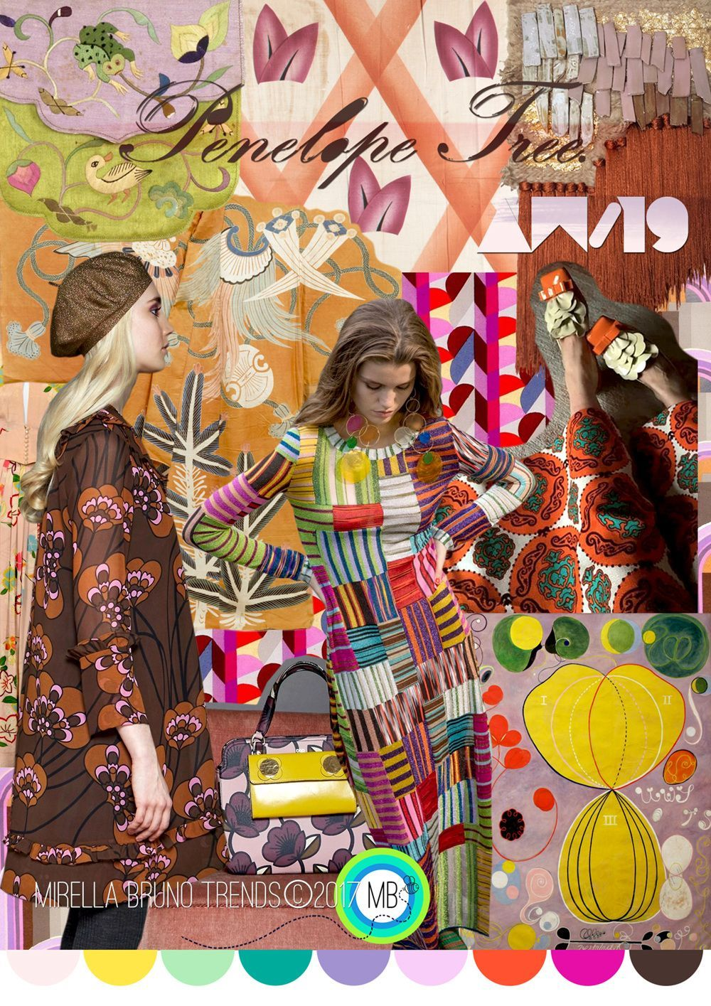 Image result for pattern trends 2020 | Pattern design in ...