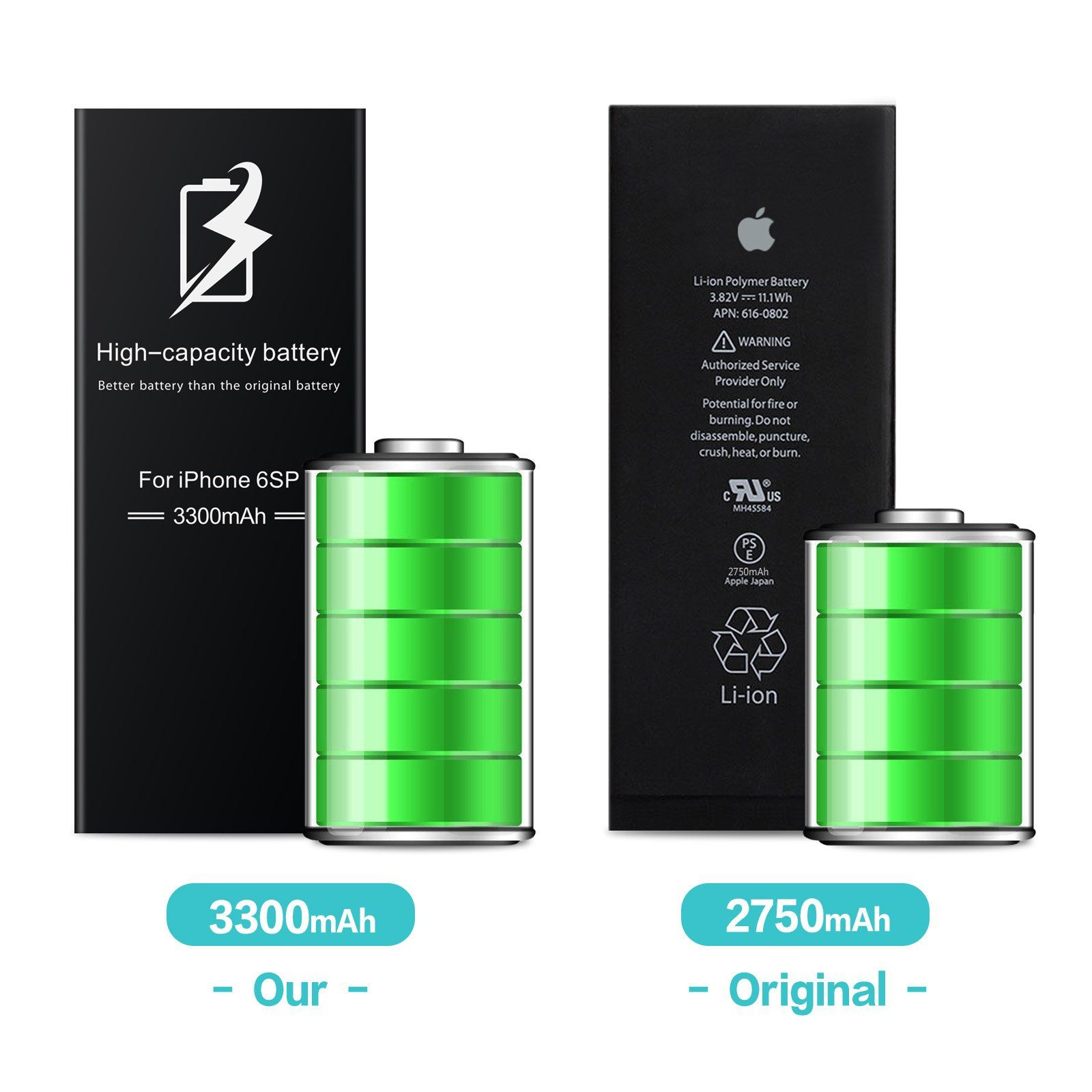 Apple iPhone 6 Plus Batteri & Laddare