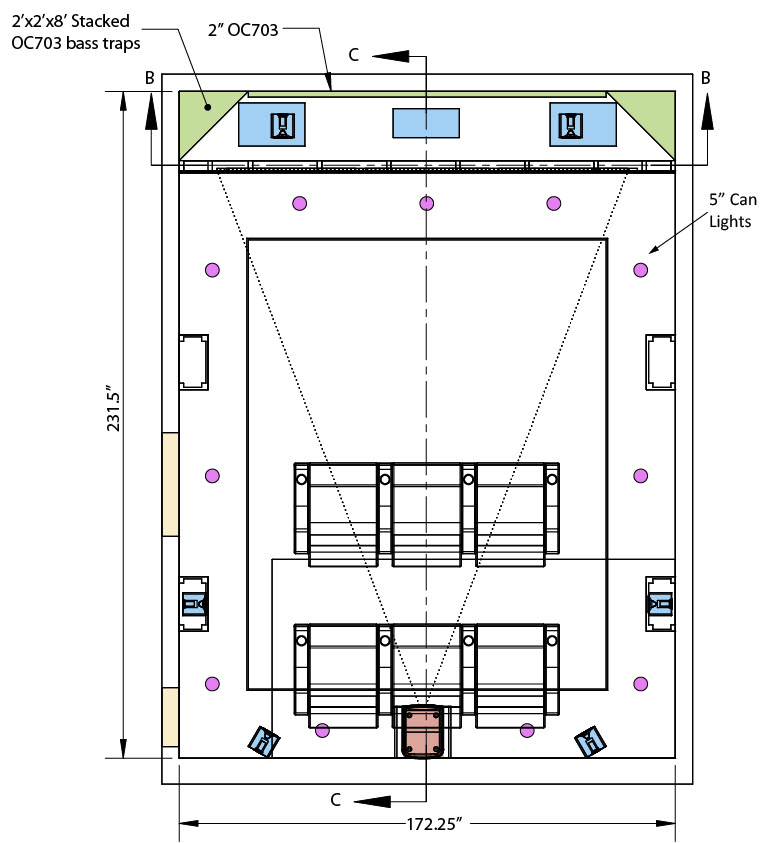 Small Movie Theater Floor Plan In House Google Search Home Cinema Room Home Theater Design Home Theater Rooms