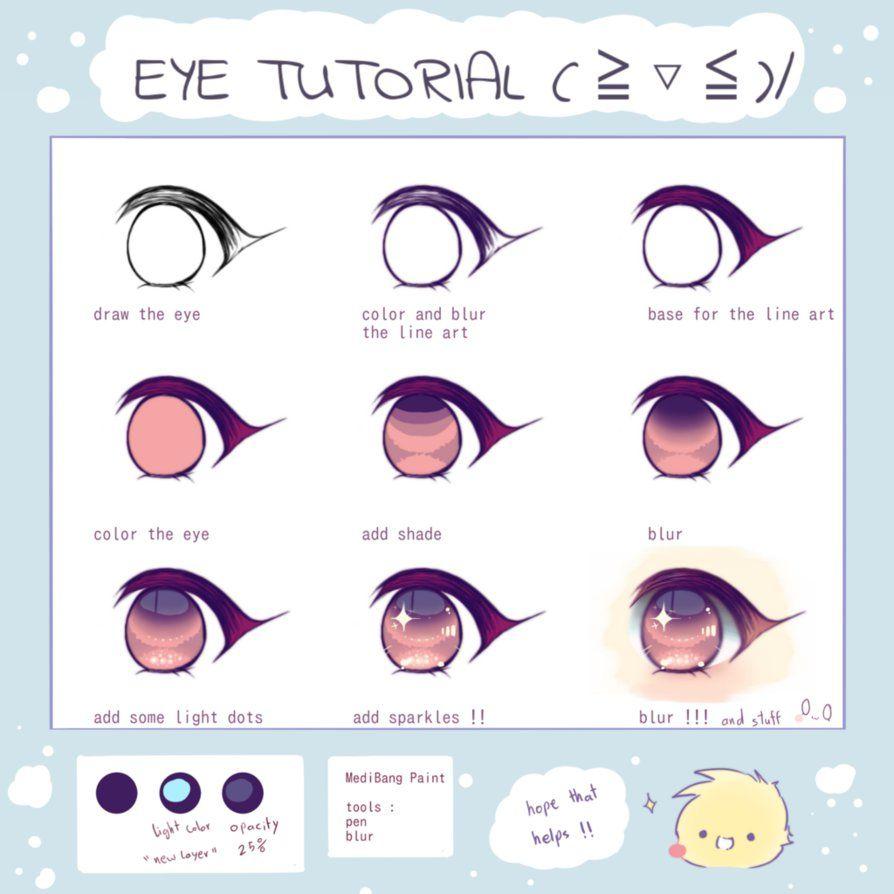Eye Tutorial By Antay6009 Anime Eye Drawing Eye Drawing Tutorials Digital Painting Tutorials