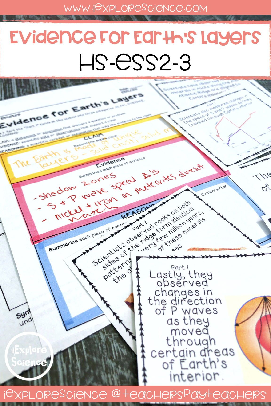 These Worksheets Are Perfect For Learning All About The