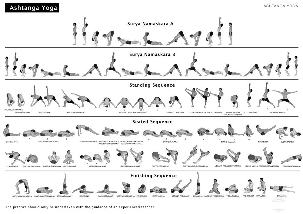 Advanced Bikram Yoga Poses