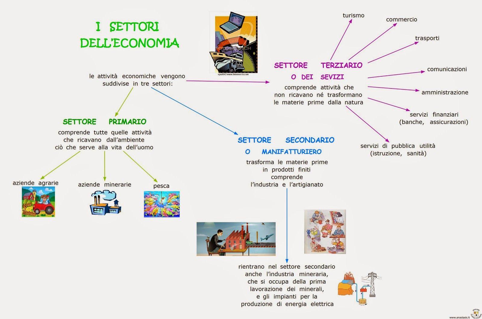 Paradiso Delle Mappe Geografia 1 Media Mappe Economia