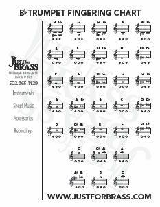 Trumpet fingering chart also free printable  flat cornet music tips rh pinterest