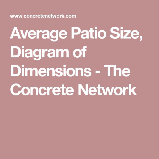 Average Patio Size Diagram of Dimensions - The Concrete Network  sc 1 st  Pinterest & Average Patio Size Diagram of Dimensions - The Concrete Network ...