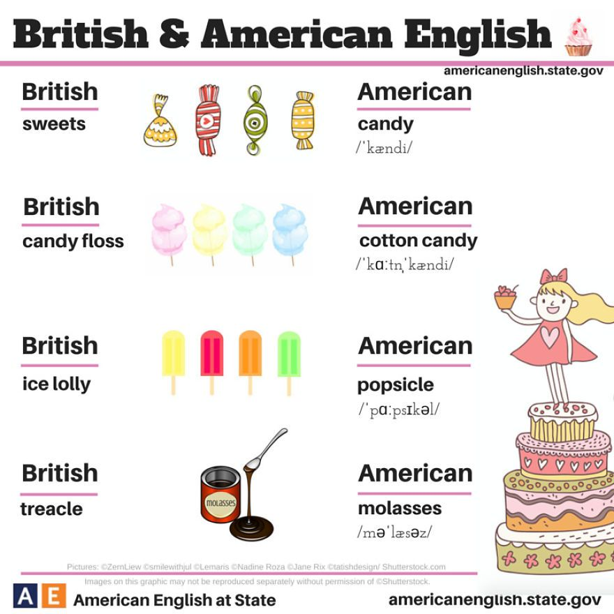 main differences between british and american english over Over the years i have observed and naturally taken note of the differences between american and british culture, some of which i've listed below  there are only three main fast food.
