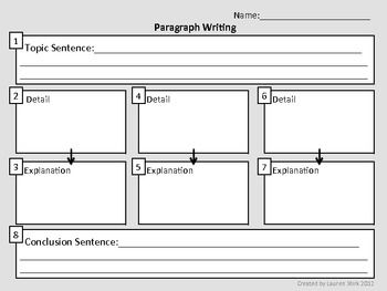 Writing an admission essay 8 paragraph