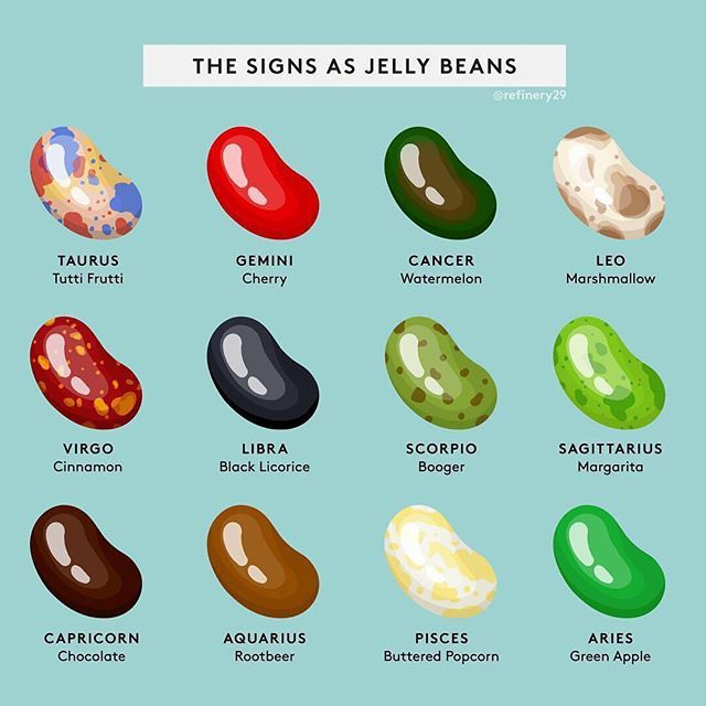 "Claritza Y. Sanchez ���� on Instagram: ""This is accurate.... #cherry Posted @withrepost • @refinery29 ��Easter's over, but the leftover candy lives on��. #NationalJellyBeanDay"""