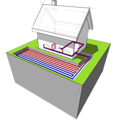 Why Choose Us Heat Pump Heating And Cooling Air Conditioning Services
