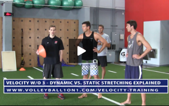 Http Www Volleyball1on1 Com Dynamic Vs Static Stretching Explained By Chase Cameron Of Velocit Dynamic Stretching Static Stretching Volleyball Passing Drills