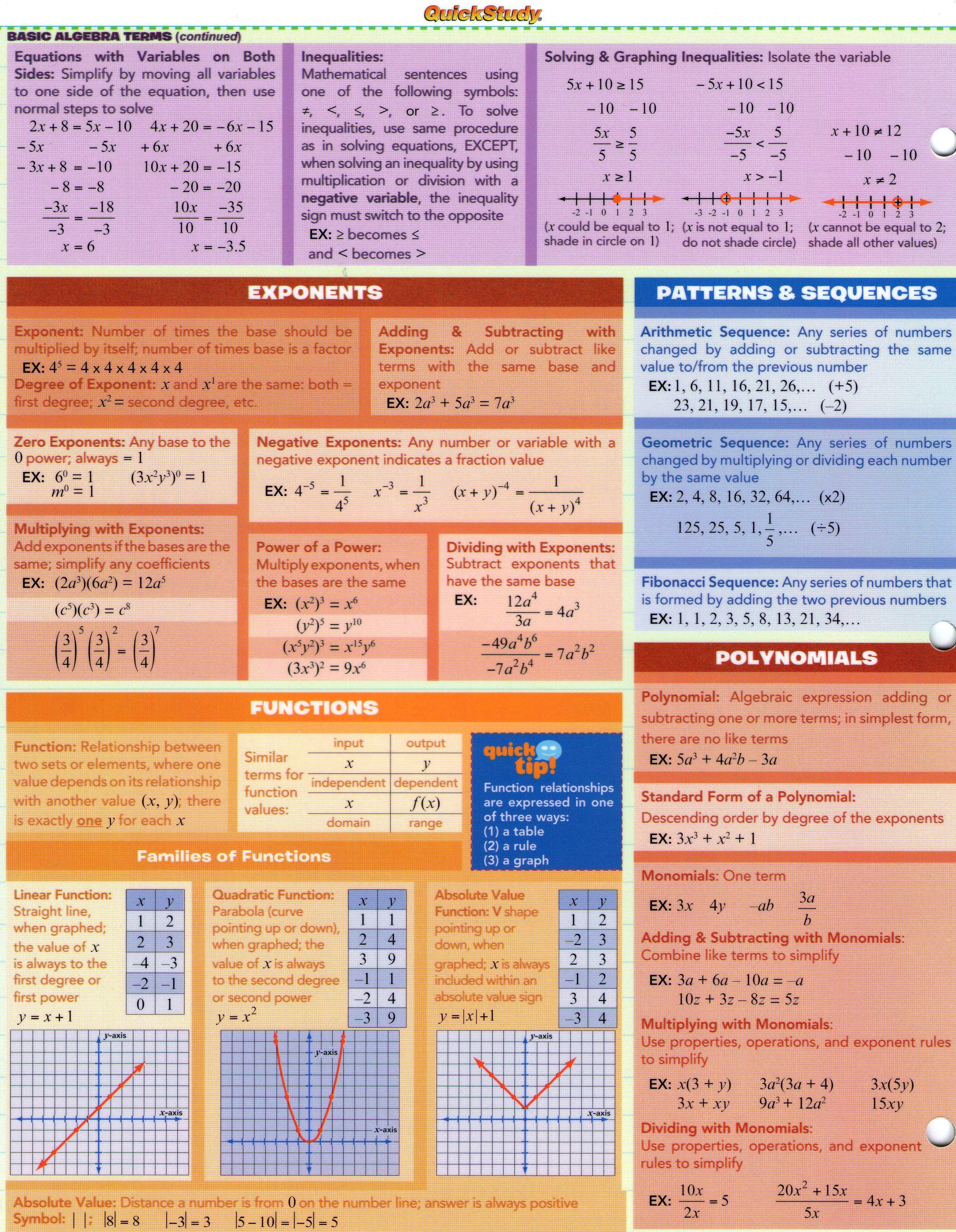 algebra fundamentals 2 learning school age pinterest