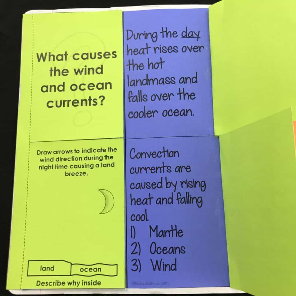 Convection Currents 5e Lesson Plan