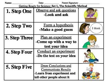 Scientific Method Worksheet Pdf For 3rd Grade Google Search