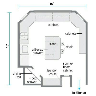Addition Off Of Mudroom Laundry Craft Rooms Laundry Room Layouts Laundry Room Flooring