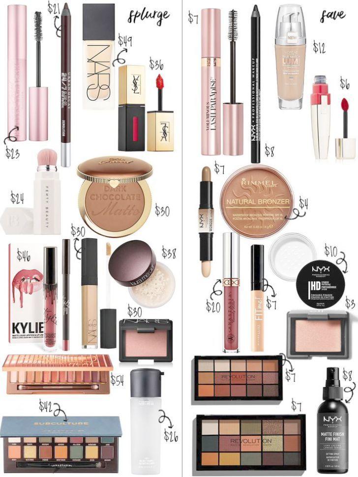 Makeup Artist Jobs inside Makeup Tutorial On Youtube