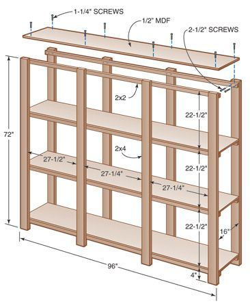 2x4 plywood shelf plans