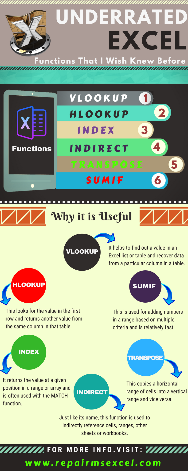 In this infographic check out the most underrated but useful Excel ...