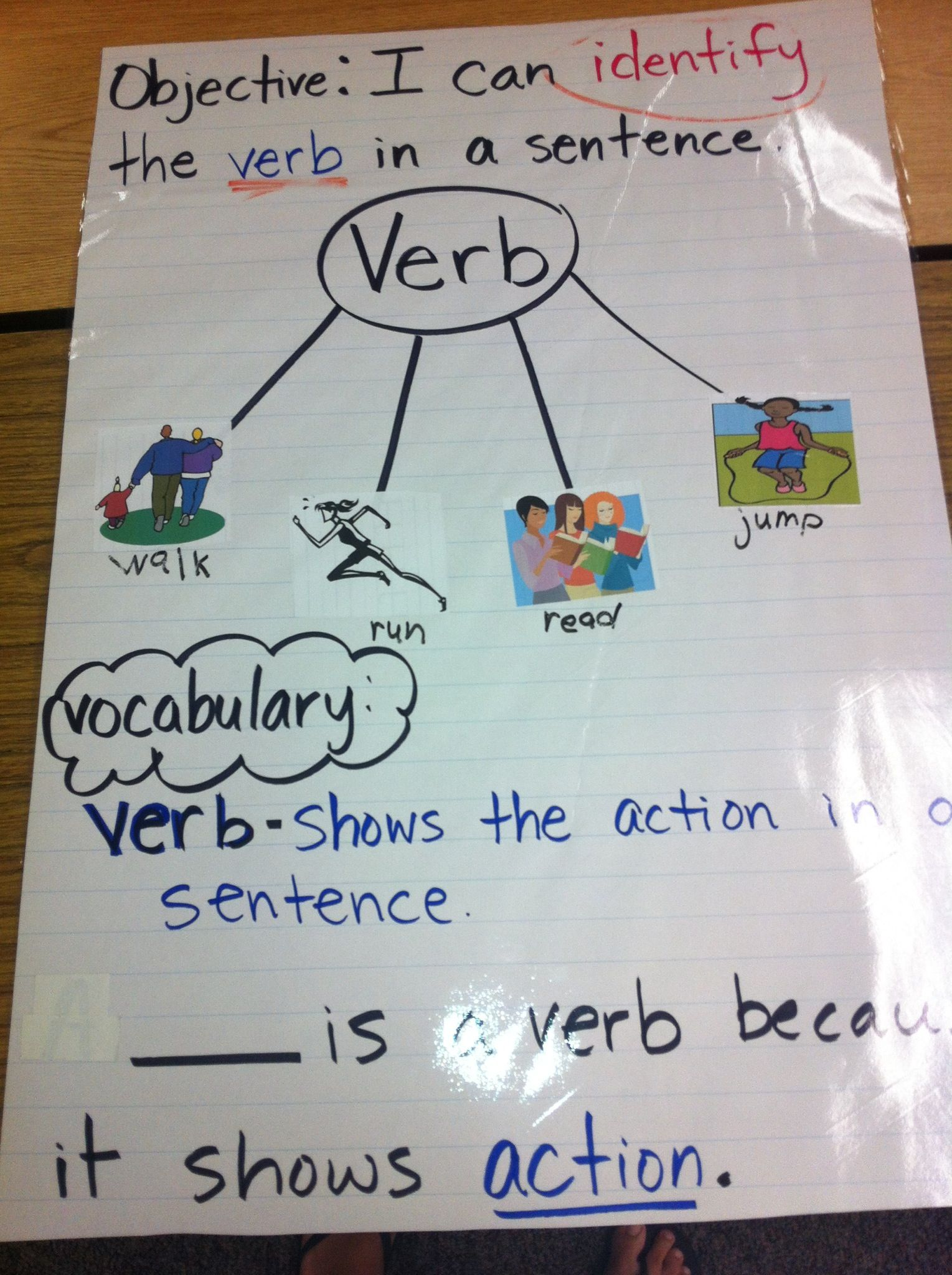 first grade verbs poster | posters | Pinterest | Anchor charts ...