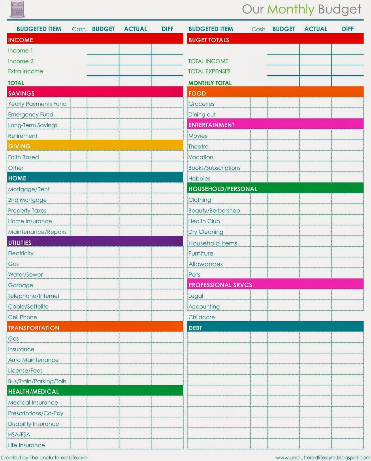 Monthly Budget Ideas From Uncluttered Lifestyle Blog