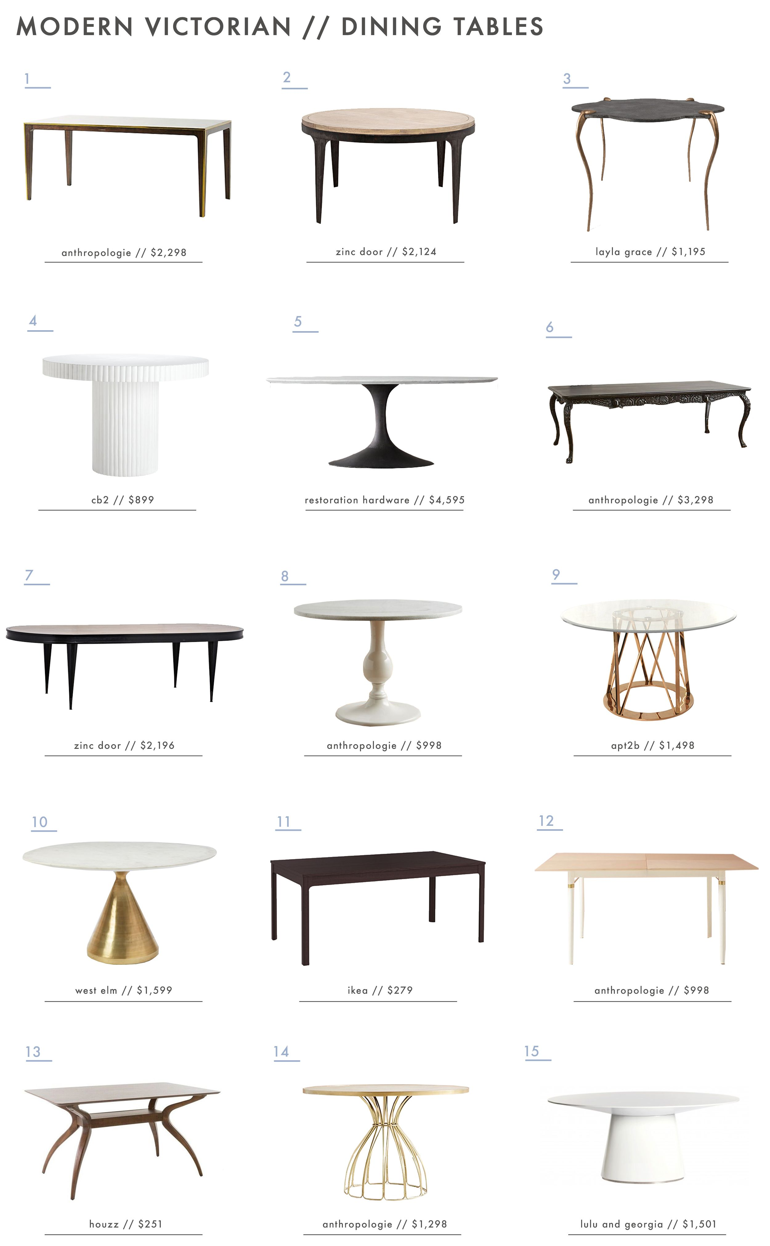Modern Victorian Style Furniture Our Favorites Roundup Emily