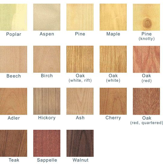 Types Of Wood For Cabinets Google Search