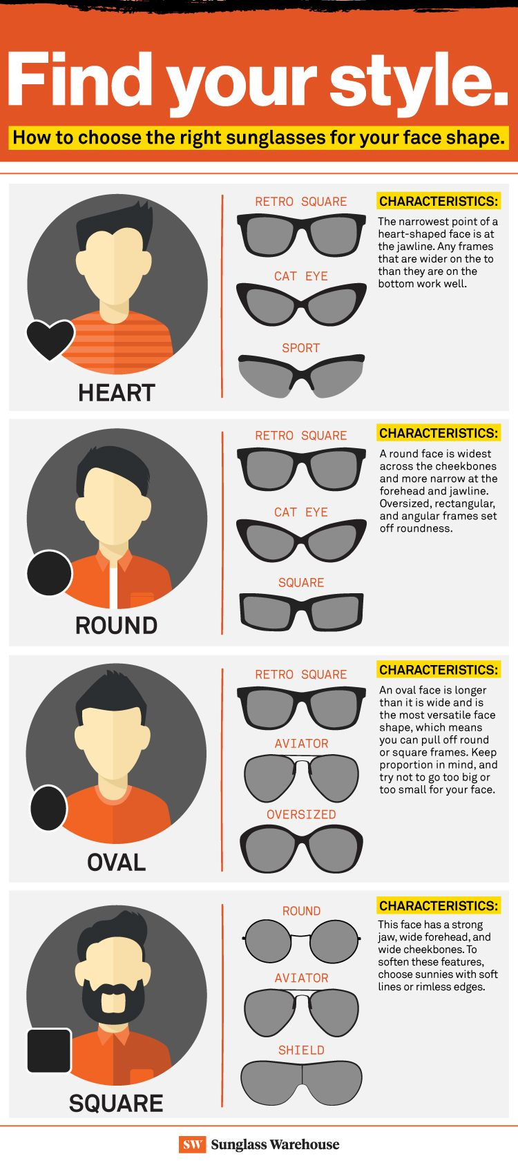 3dce9a9a1559 How to Choose the Best Sunglasses for Your Face Shape | Shade Style ...