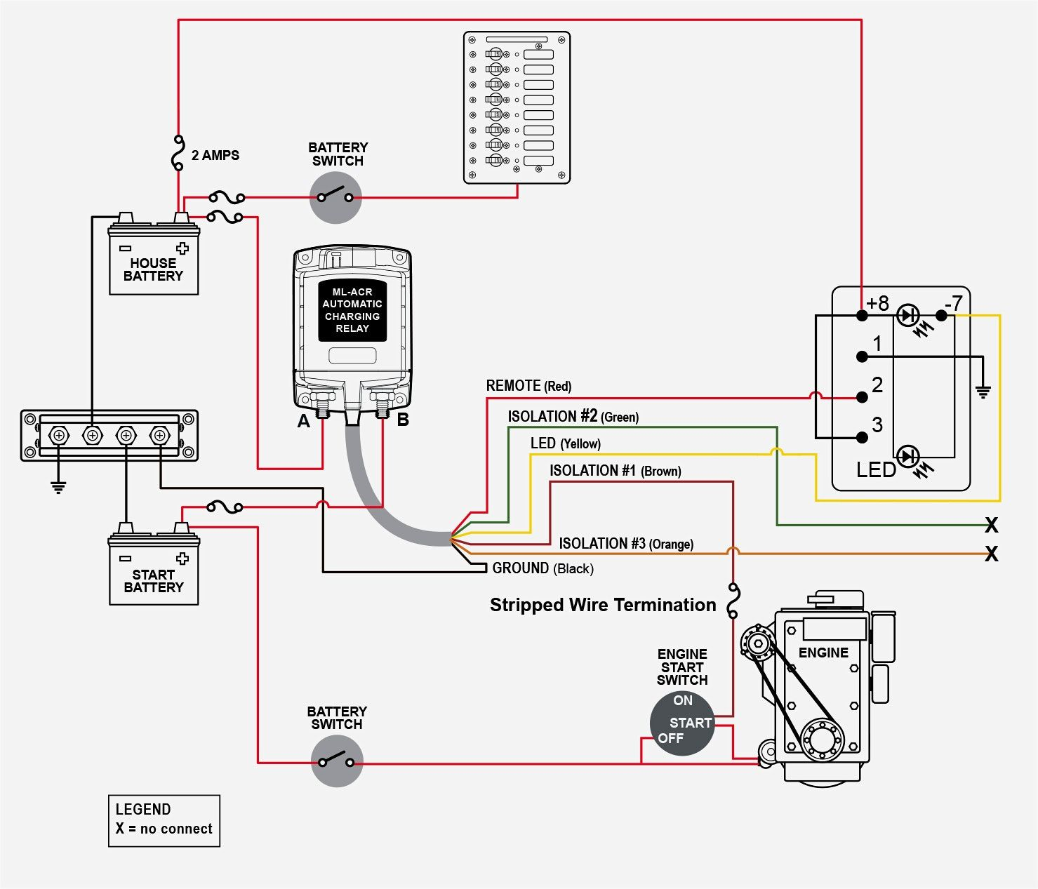 Boat Building Standards For 12V Switch Panel Wiring